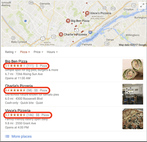 Local SEO Northeast Phila Pizza